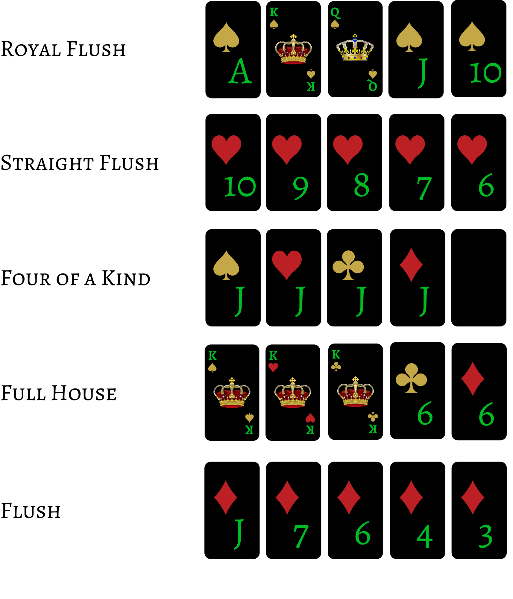 texas hold'em poker hand ranking 1